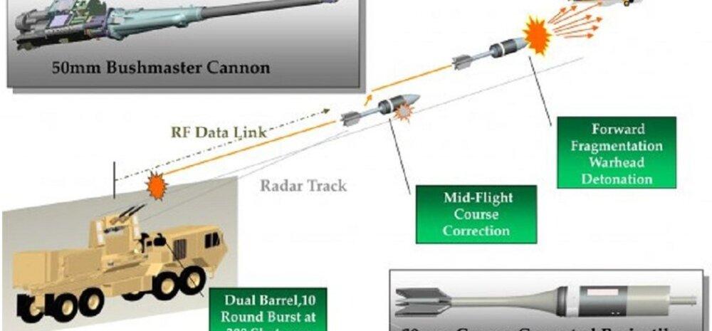 USA sõjavägi katsetas 50 mm kaliibriga droonitapjakahurit