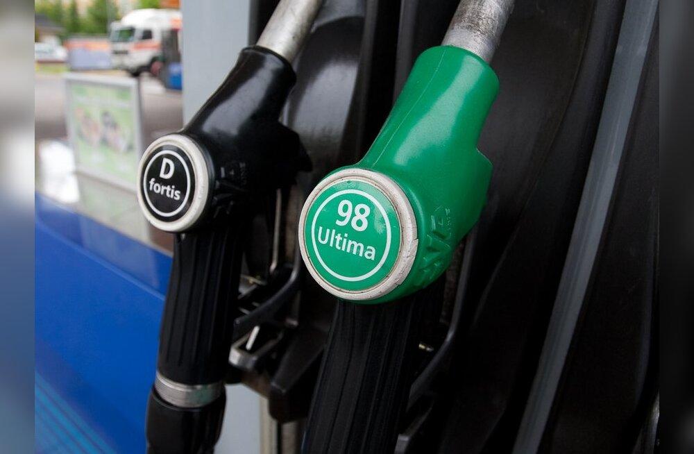Toornafta hind alanes, bensiini oma aga mitte