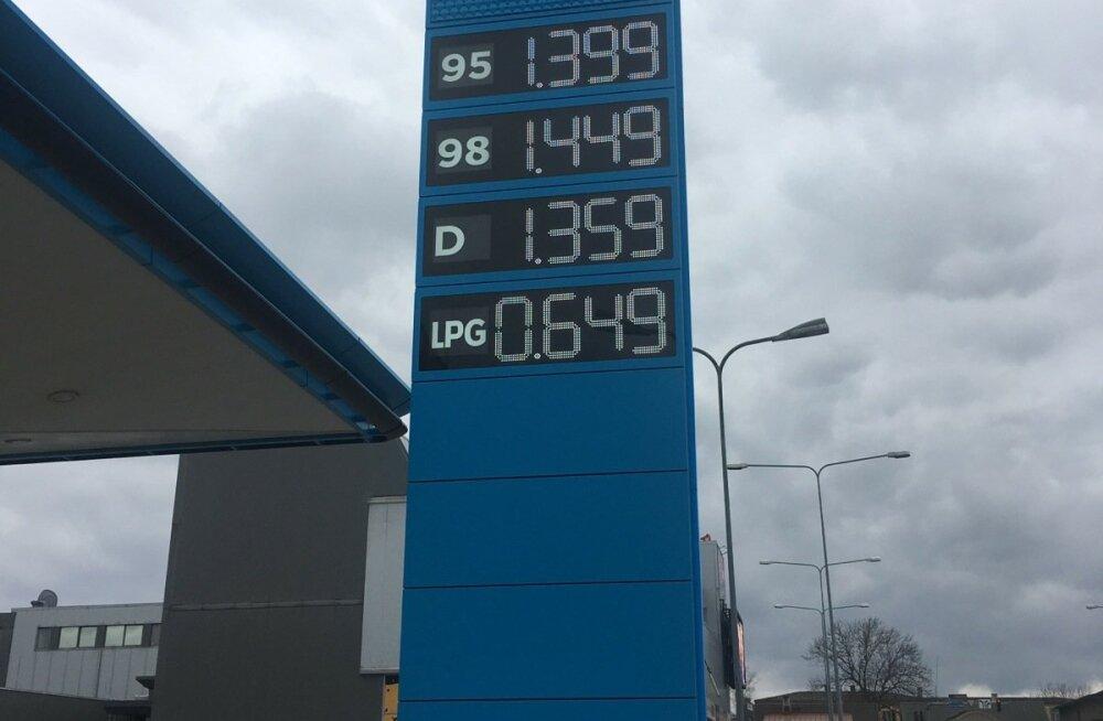 Kütusehind
