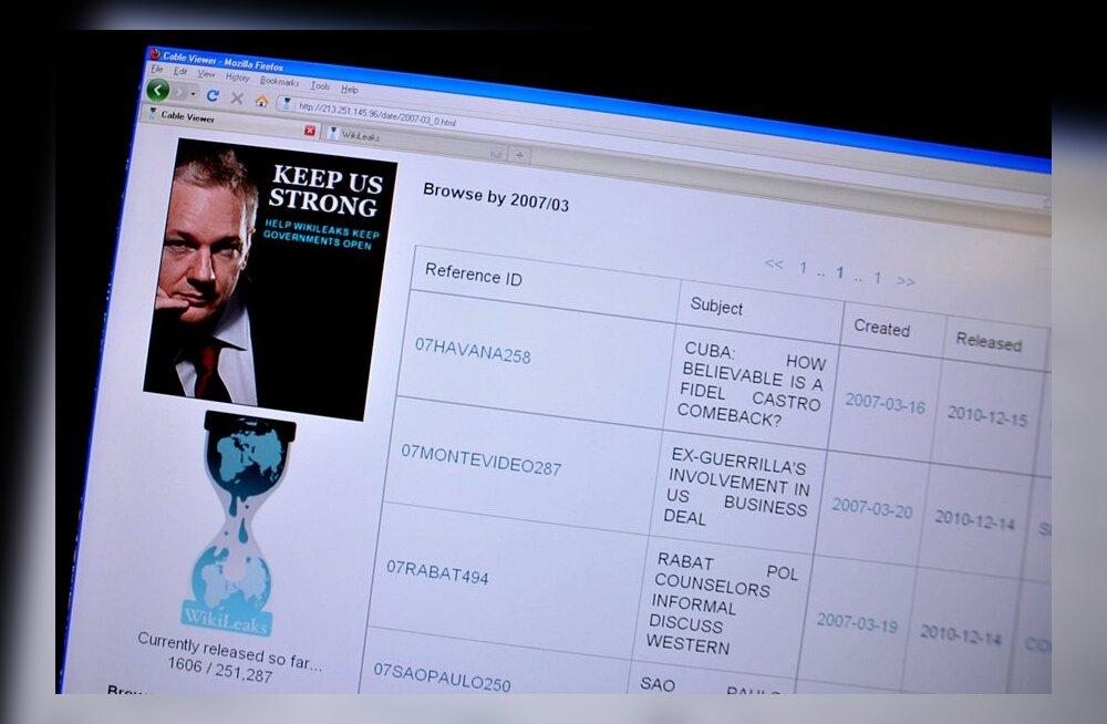 WikiLeaks рассказал о секретной сделке между Израилем и РФ