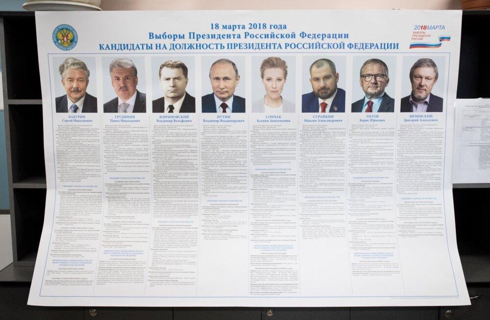 Выборы президента России в 2019 году