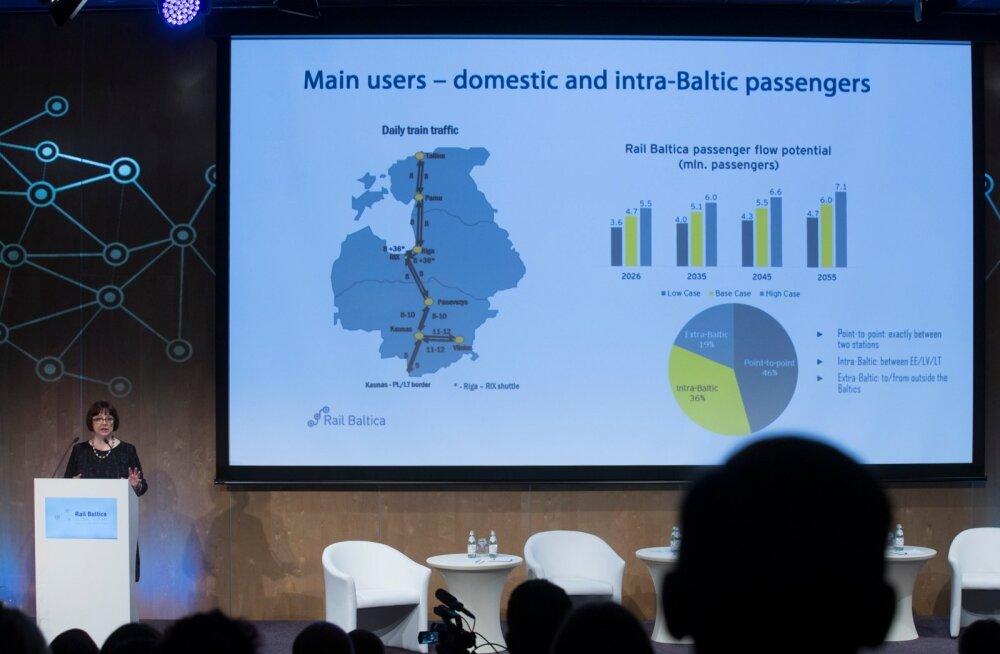 Rail Baltic konverents Riias