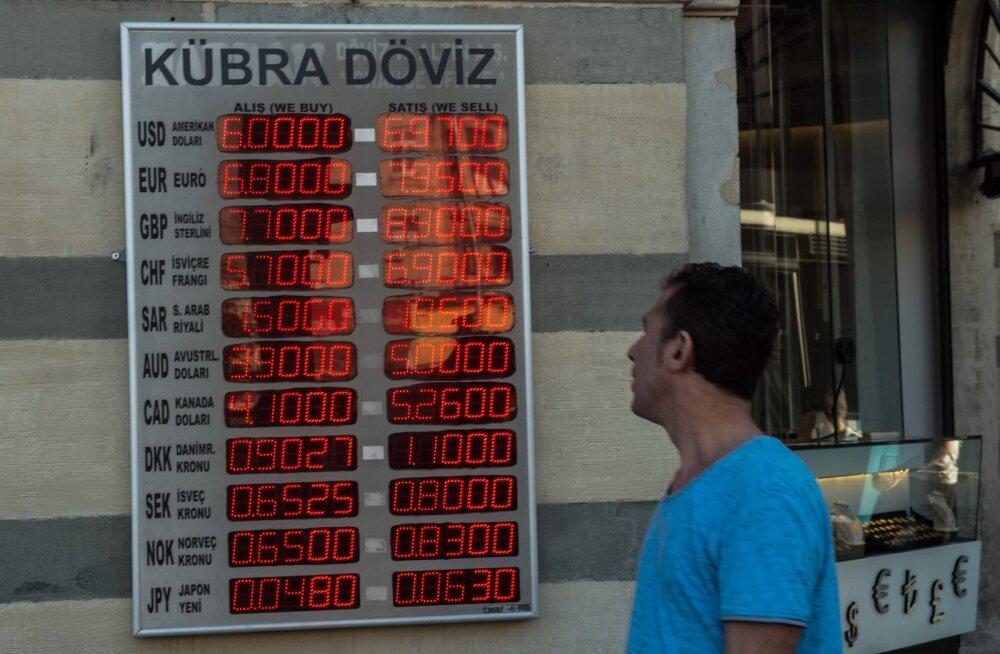 Iraani hirm vähenes, Türgi aktsiad tegid kolme kuu suurima tõusu