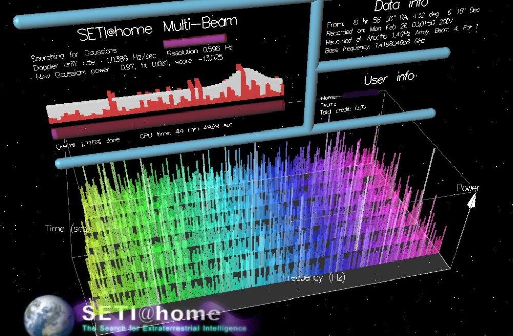 21 aastat tulnukaotsimist on läbi. Puhka rahus, SETI@home!