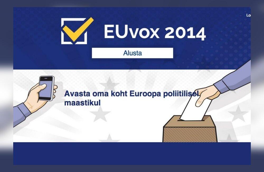 Valimiskompass EUvox2014