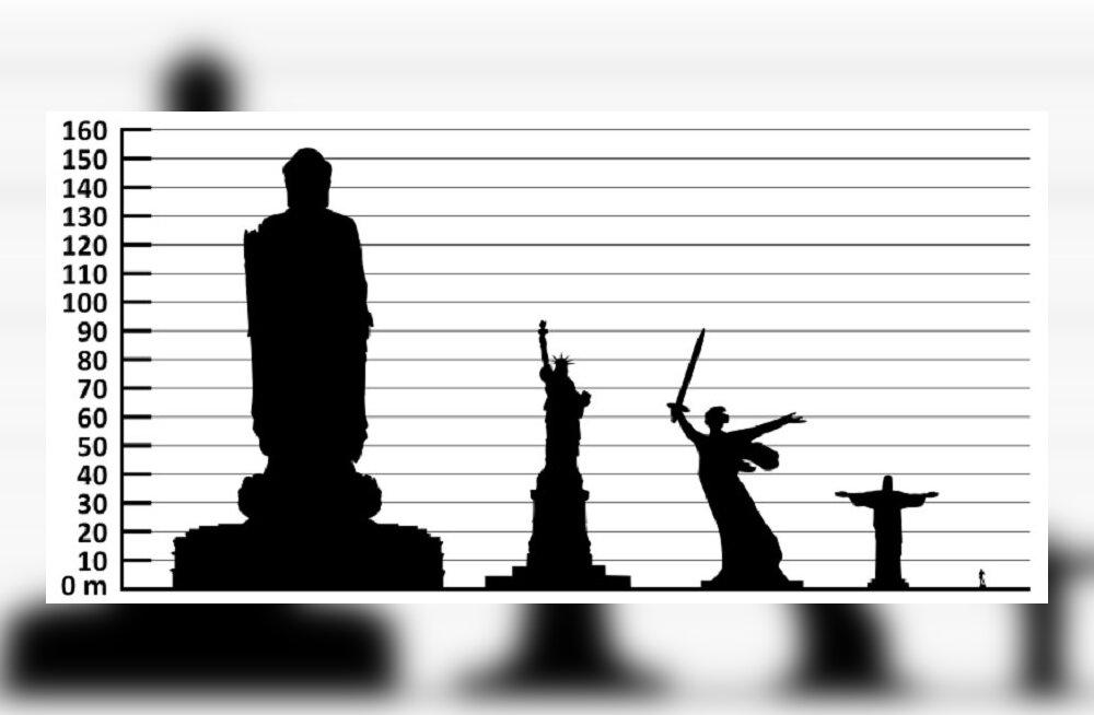 Строительство самой большой статуи в мире подходит к концу