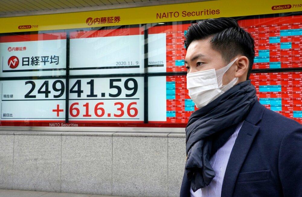 Jaapani Nikkei kerkis viimase 29 aasta kõrgeimale tasemele.