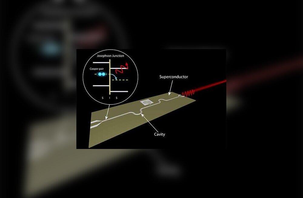 Delfti tehnikaülikooli teadlased said loodud uut tüüpi mikrolainelaseri