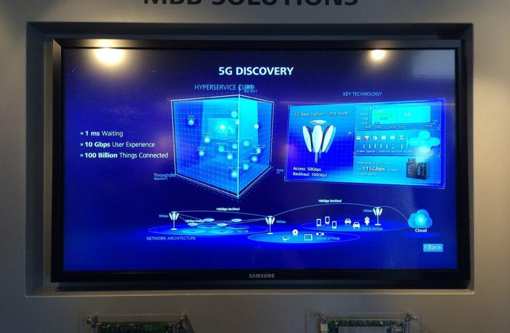 Huawei töötab välja 5G andmesidet