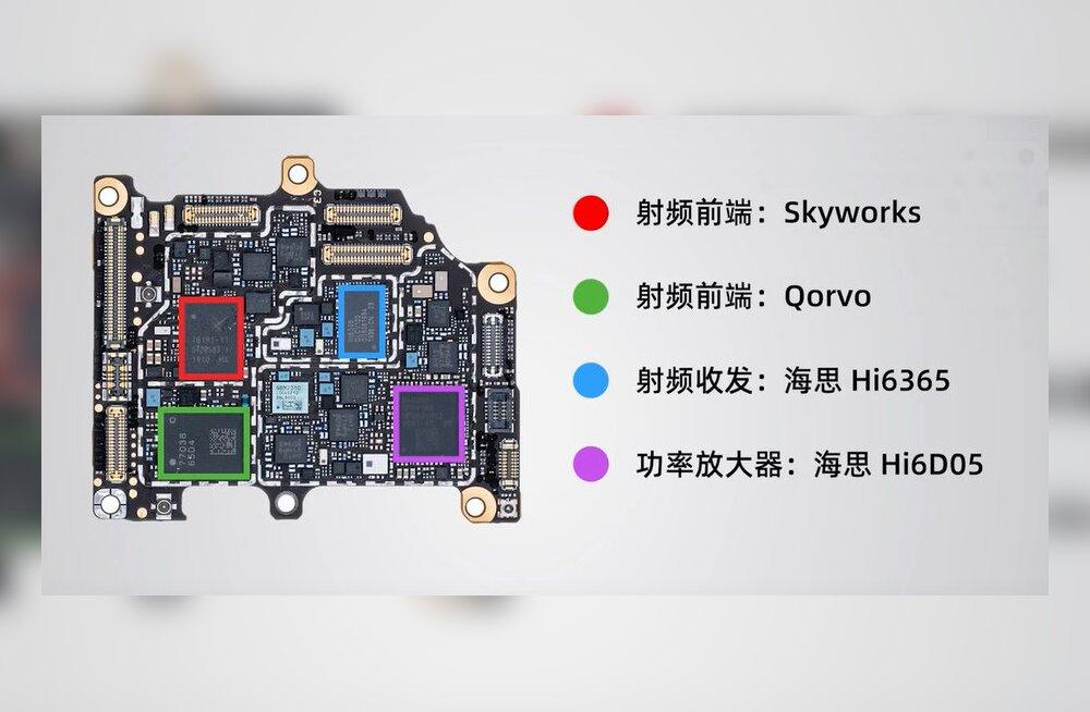 VIDEO | Huawei kasutab mobiilides ikka veel USA komponente