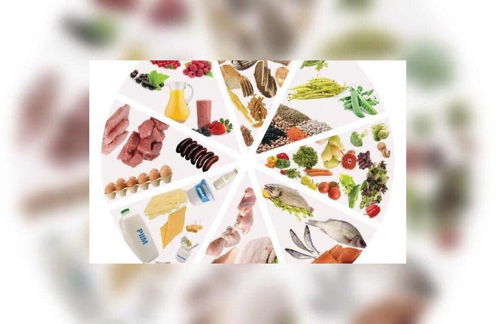 Õige toit õigel ajal sööduna taastab energiavaru