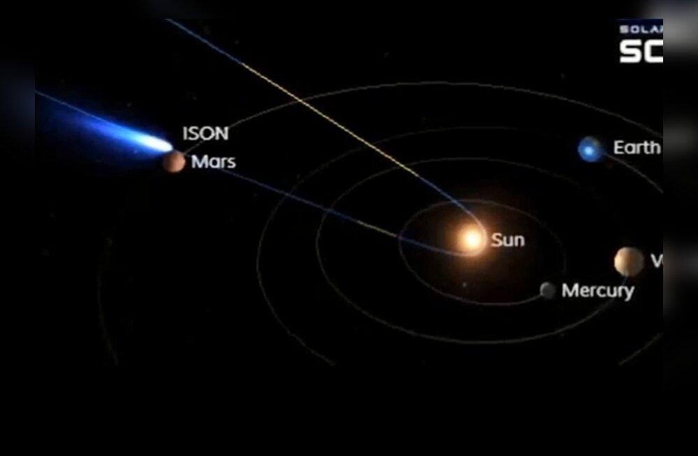 Novembri lõpus võime näha, kuidas komeet ISON Päikese kõrval ära sulab?