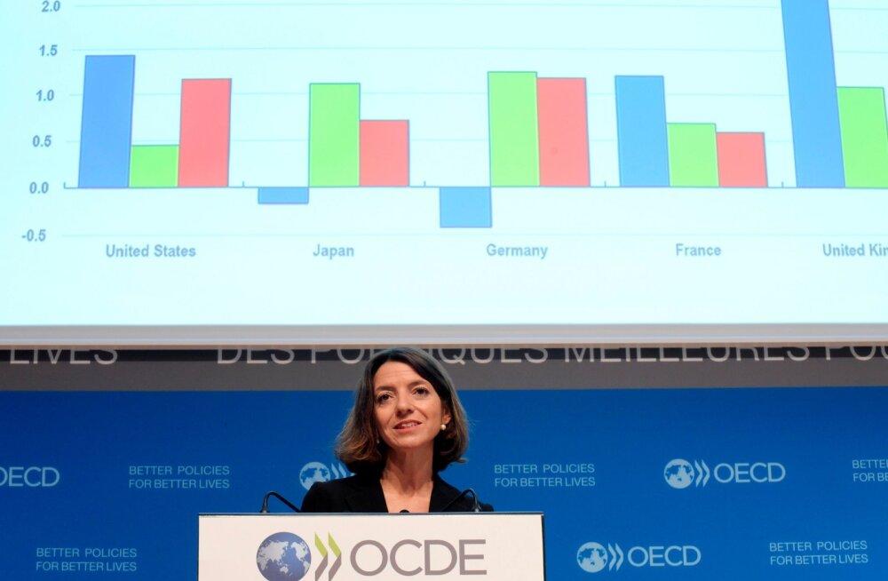 OECD peaökonomist Laurence Boone kaks aasta tagasi majandusprognoosi esitlemas.