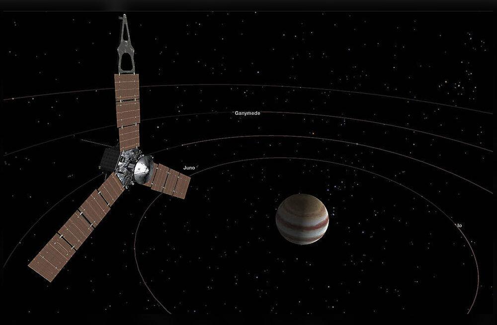 Juno Jupiteri orbiidil