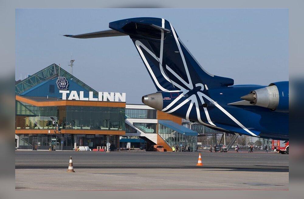 Сравним: куда можно (было) полететь из Таллиннского аэропорта в 1936, 1976 и 2016 годах