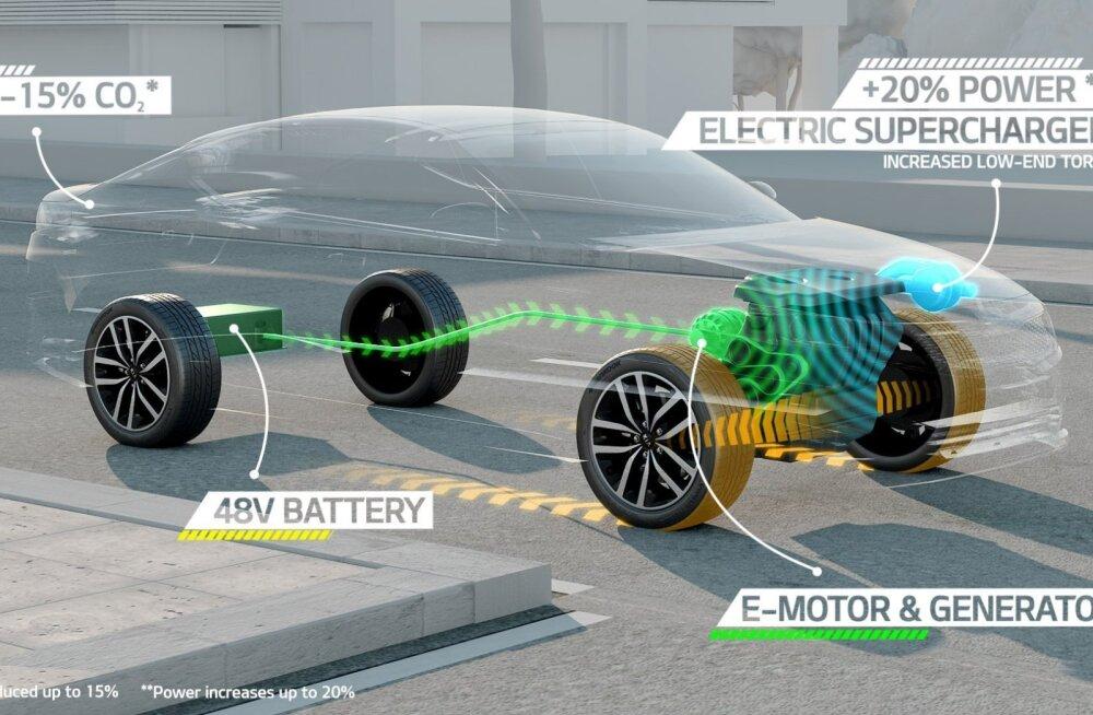 Enne elektriautosid tulevad tõenäoliselt 48-voldised poolhübriidajamid