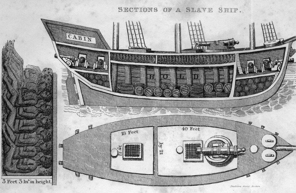 Merepõhjast avastatud laev avab Atlandi orjakaubanduse saladusi