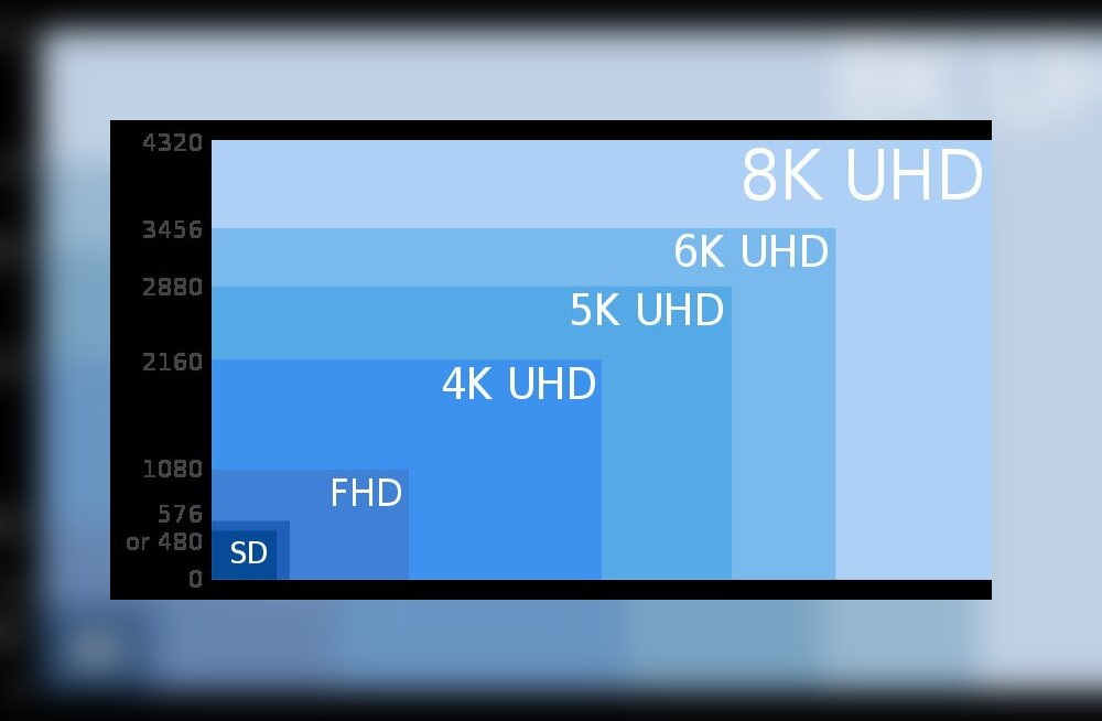 4K UHD telerid on ju toredad, aga millal 8K UHD telerid müügile jõuavad?