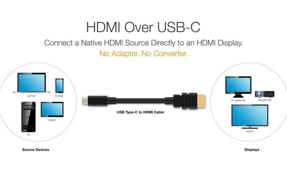 HDMI ja USB-C ühenduskaabel: kulub ära, kui aasta pärast uue telefoni ja teleri ostad