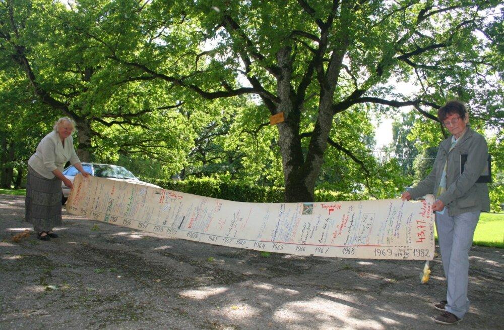 Pajusti klubi juhataja Inge Arula ning kohaliku kultuurielu edendaja Ilme Post rullivad kirjanike tammede taustal lahti Vilde kolhoosi ajalugu kujutava pannoo.