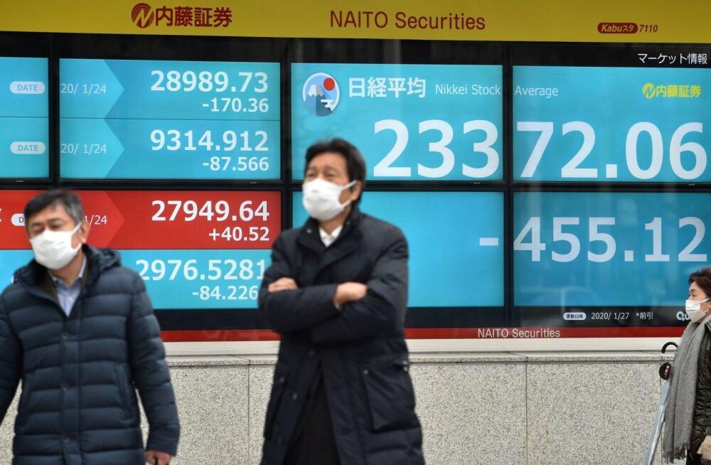 Hiina üritab vältida börsil ekstreemsetete vahenditega müügipaanikat