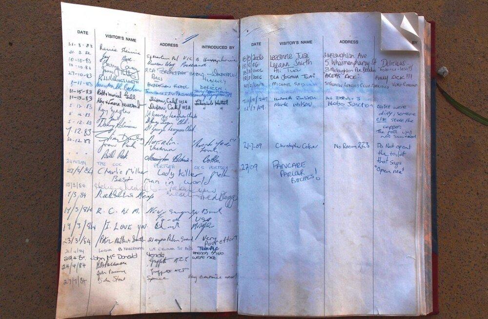 Почему книги отзывов в популярных местах Ирландии признали опасными для туристов?