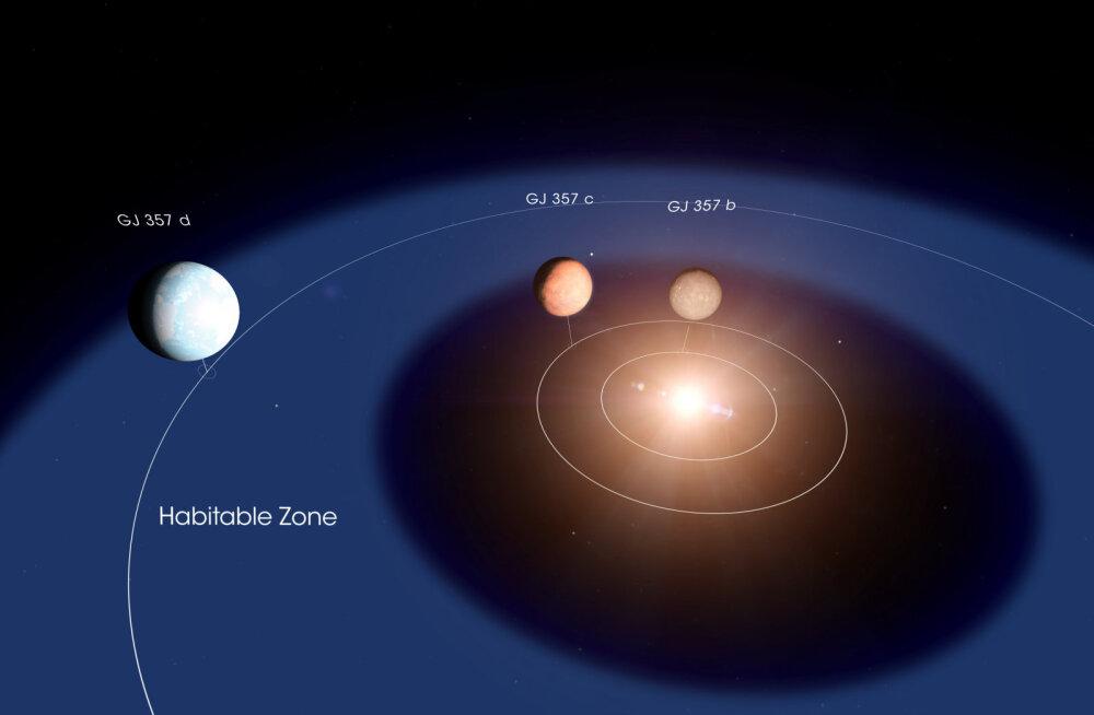 Jälle päevakorral: kas sellel äsja avastatud eksoplaneedil ongi elu?