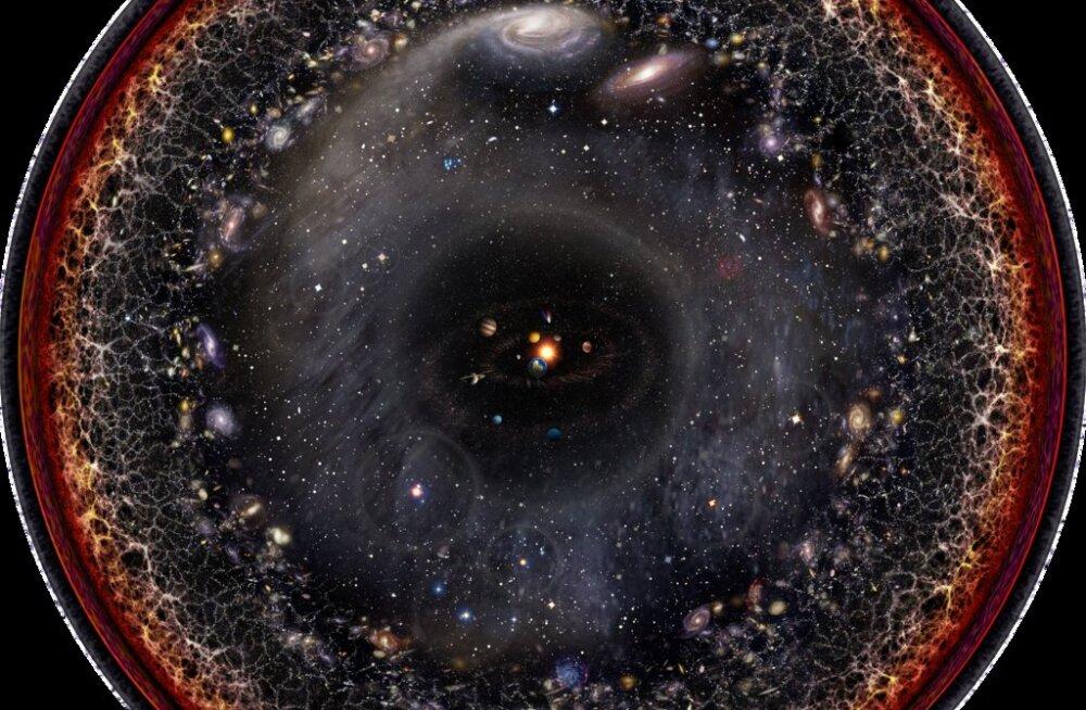 Miks meie universum on just kolmemõõtmeline?