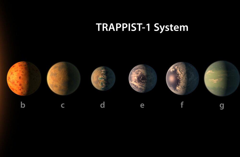 NASA tähtis avastus: leiti seitse uut Maa-sarnast planeeti, kolm neist asuvad elusoosivas tsoonis