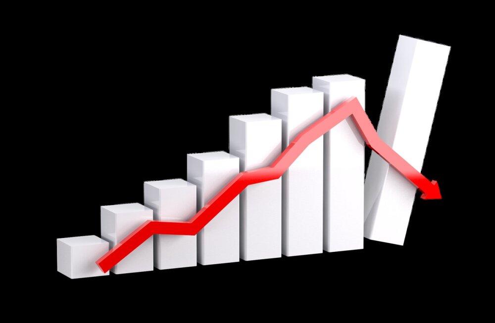 Bitcoin on 3 kuuga metsikult langenud