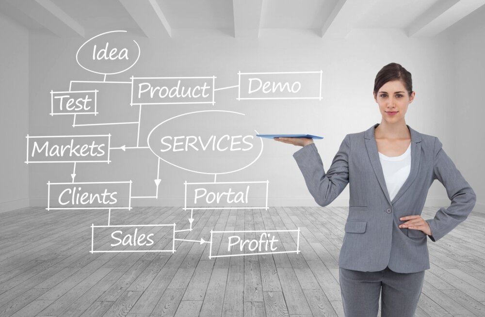 Kuidas müüa oma ideed.