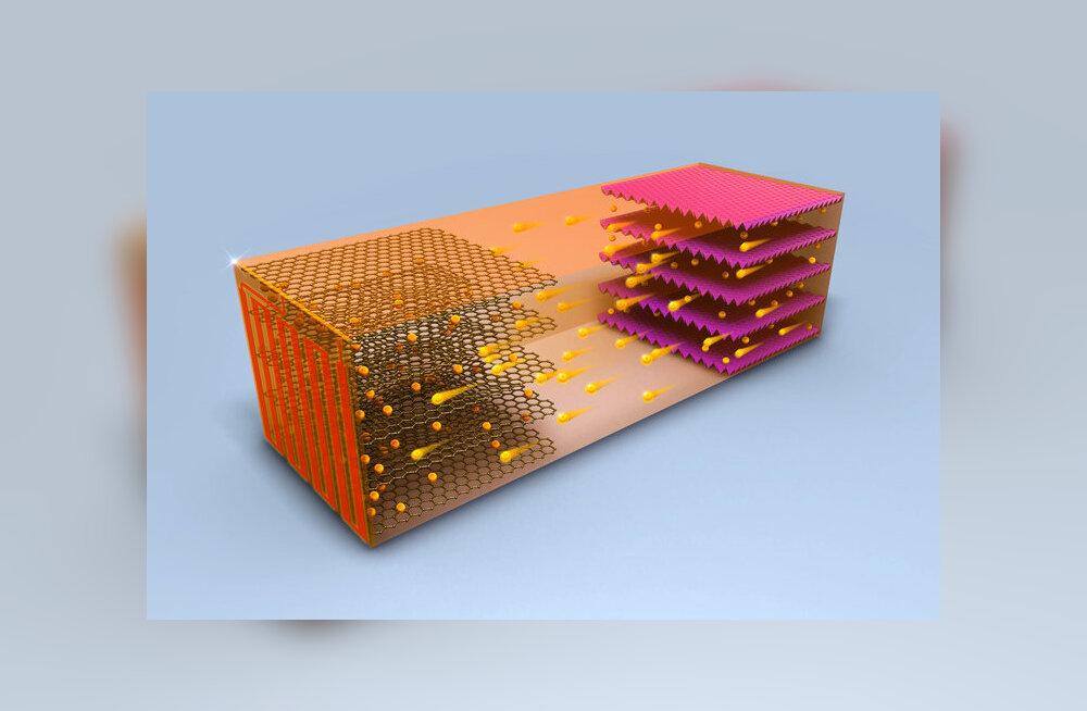 Paradoks: akude kiiremat laadimist võimaldaks kõrgem laadimistemperatuur