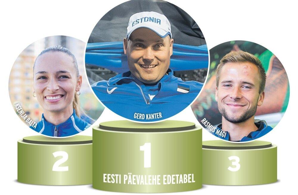 Kanter aasta parim, Pahapill jätkab karjääri, Maris Mägi kõhkleb, Hausenbergil uued treenerid