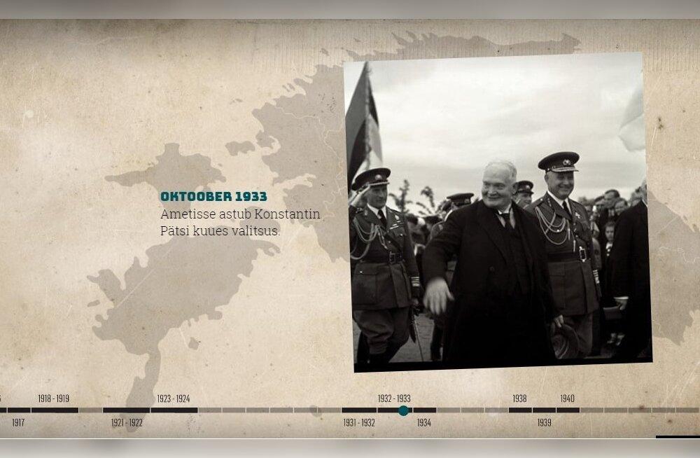 INTERAKTIIVNE: Eesti esimese presidendi elukäik