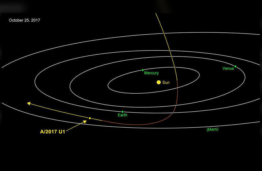 Kauge külaline: Päikesesüsteemi saabus tähtede vahelt mõistatuslik taevakeha
