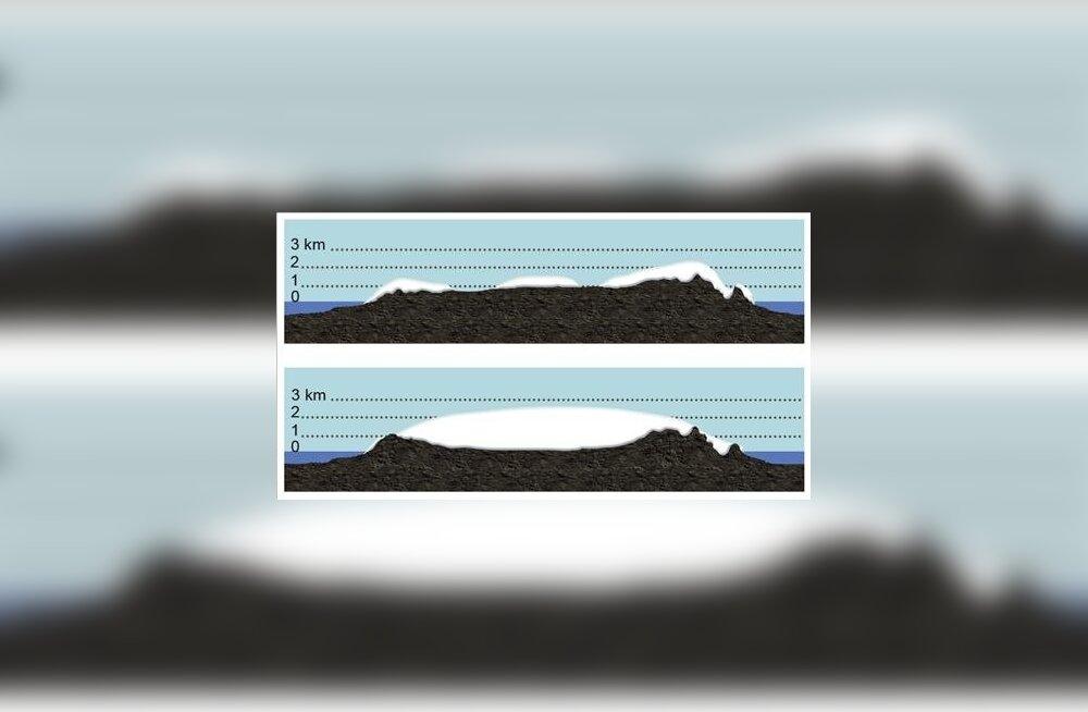 2 miljonit aastat tagasi oli mandrijäär Gröönimaal just moodustuma hakanud (ülal). Täna on mandrijää mass Kesk-Gröönimaa sügavale maalkoore sisse surunud. Pilt Claus Lunau