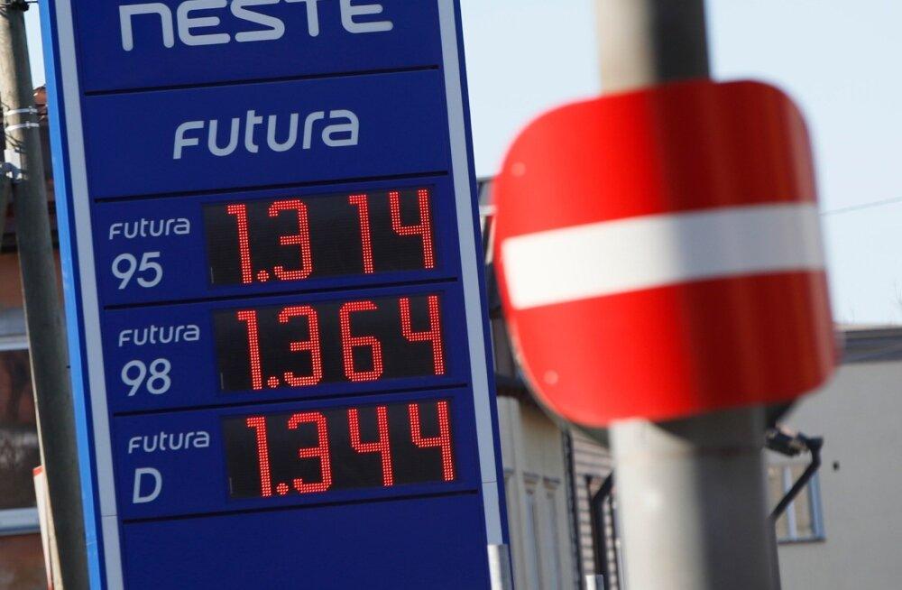 Kütusehinnad