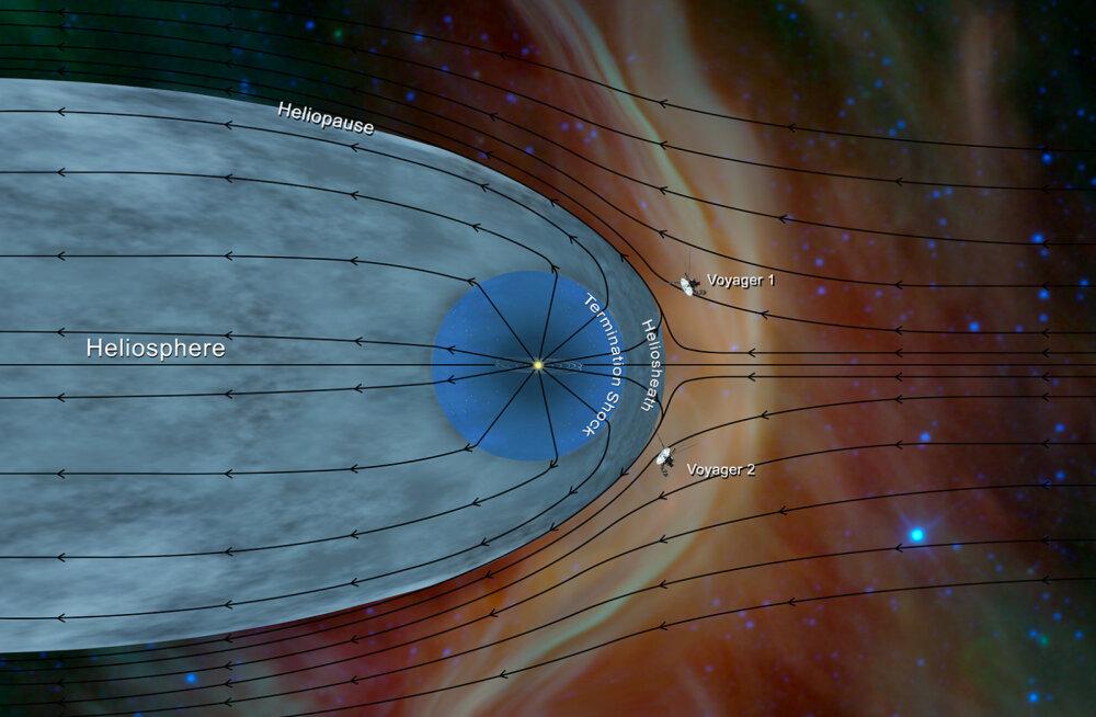 Milline on tähtedevaheline ruum? Nüüd on meil täpsem vastus