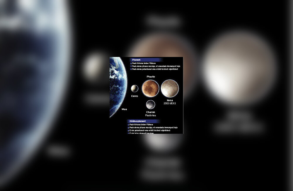 Astronoomid arvasid Pluuto planeetide nimistust välja