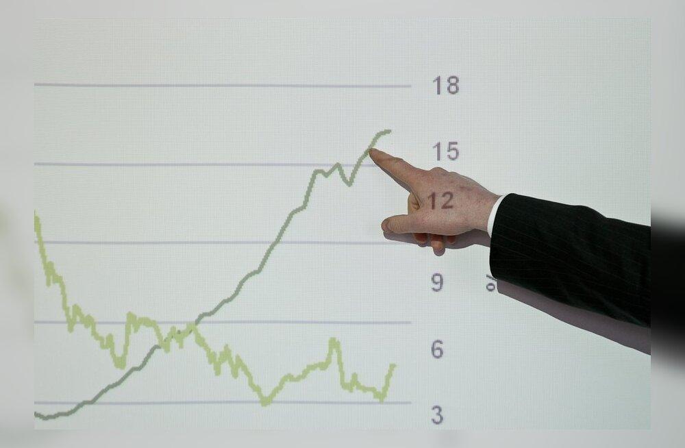 SEB jättis Eesti tänavuse majanduskasvu prognoosi 3,3 protsendile