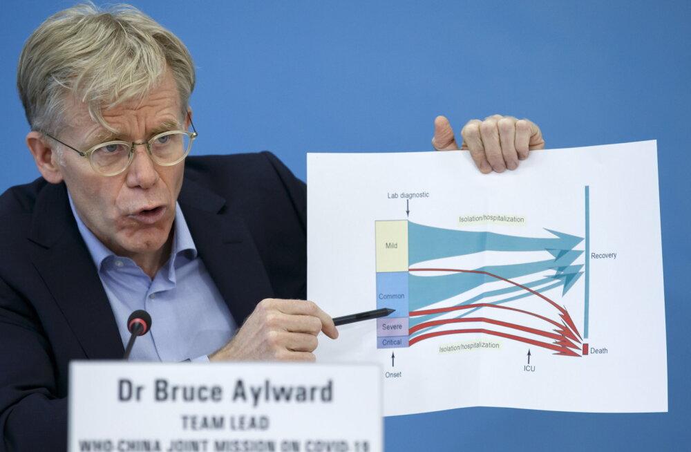 WHO: riikidel, kes ei ole koroonaviiruseks valmis, tuleb oma suhtumist kohe muuta