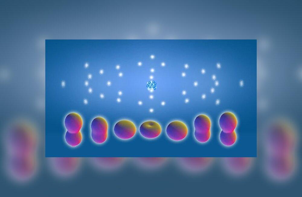 Mis kujuga on elektron? Ümmargune?