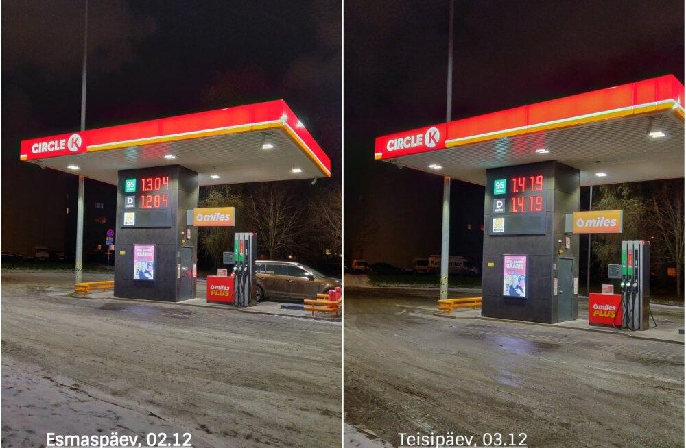 ГРАФИК | Цены на топливо все еще нестабильны. На этой неделе бензин подорожал внезапно