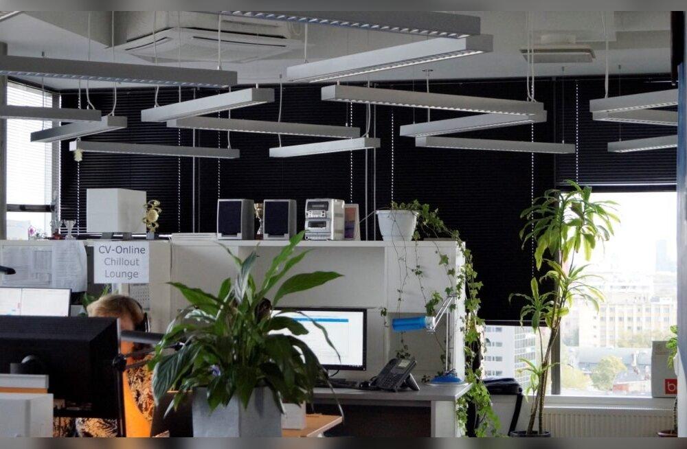 Uuring: kuidas suhtuvad tööandjad paindlikku tööaega ja kodukontoris töötamise võimalusse