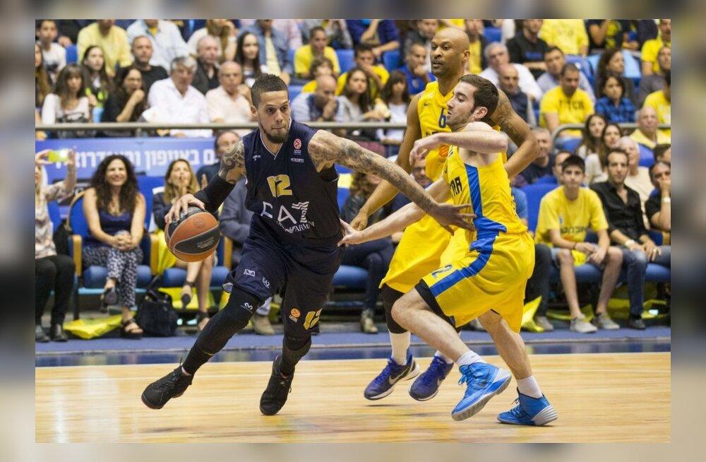 Kohtumine Tel Avivi Maccabi - Milano EA7 Emporio Armani