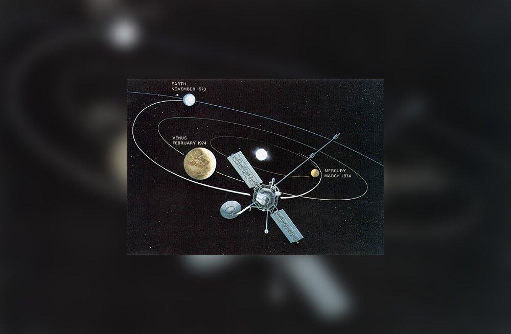 Millise kosmoselennu käigus uuriti esmakordselt korraga kaht planeeti?