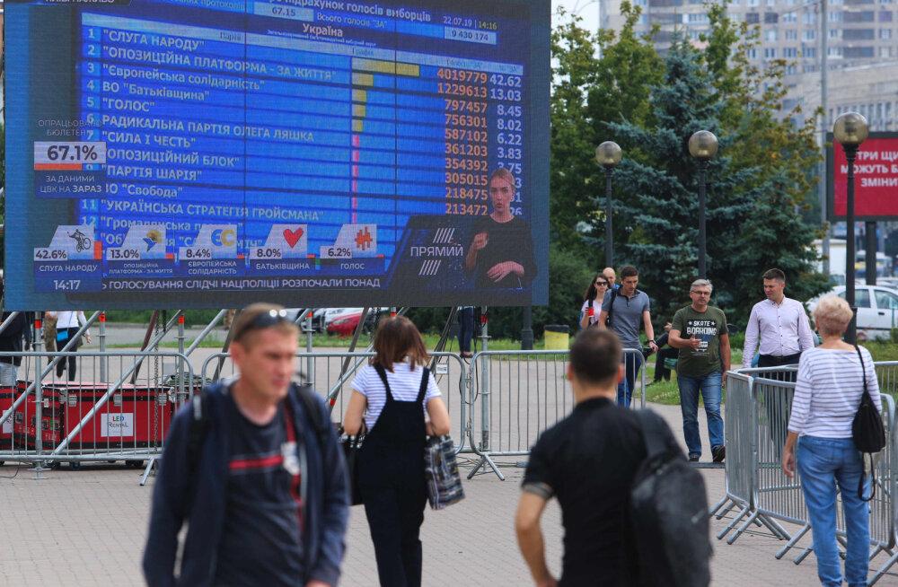 Ukrainas on läbi töötatud 90% valimisprotokollidest, president Zelenskõi erakond juhib endiselt suurelt