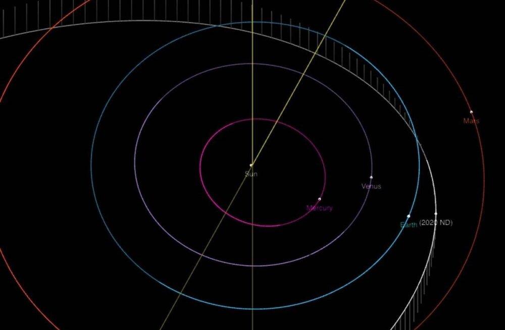 Järgmisel nädalal möödub Maast suur asteroid