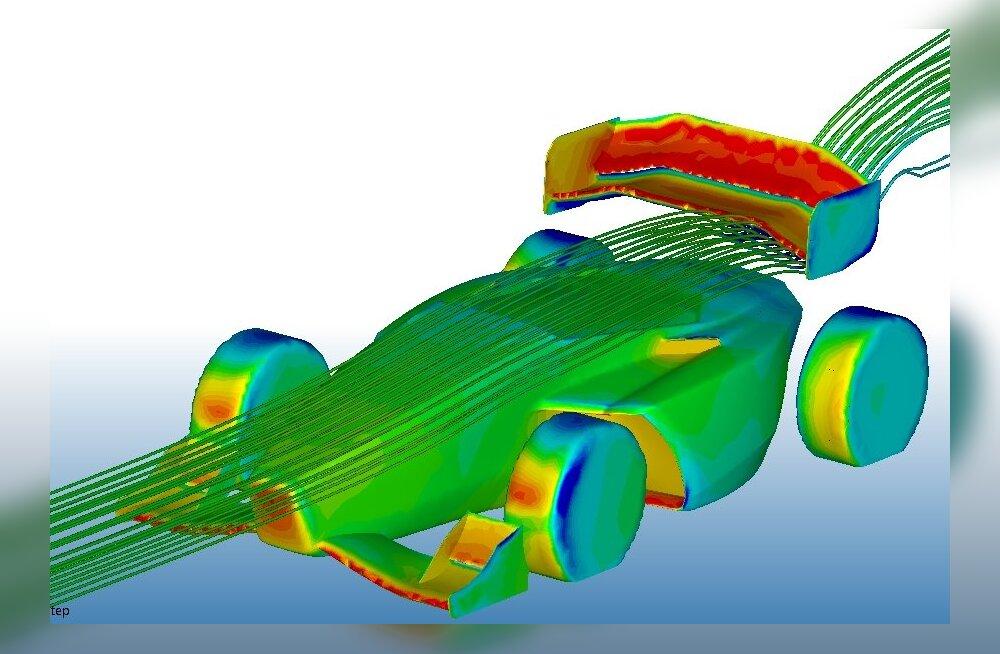 Aerodünaamika analüüs