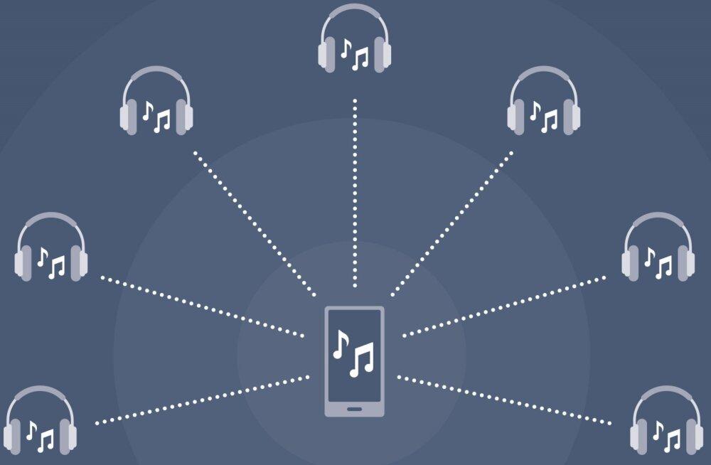 Snapdragon 845 kiip viib nutitelefoniga muusika esitamise uuele tasemele